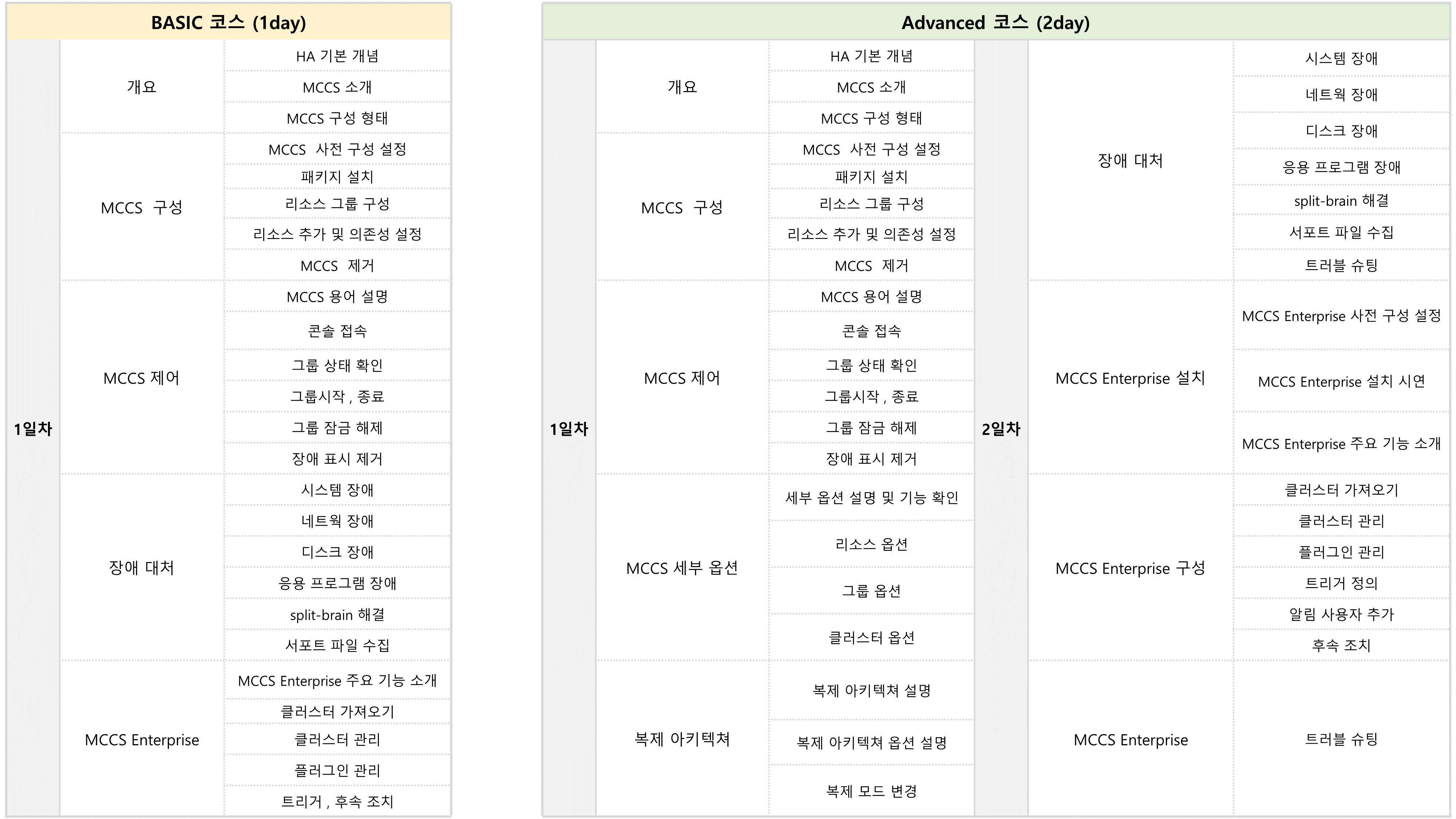 파트너교육_커리큘럼_0116